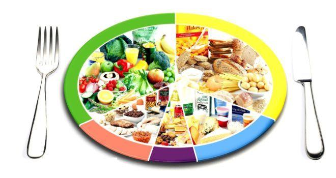 диета при демодекозе