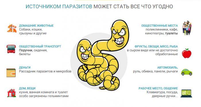 источники паразитов